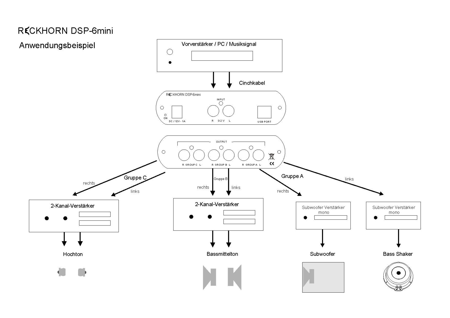 Reckhorn DSP-6mini Anwendungsbeispiel